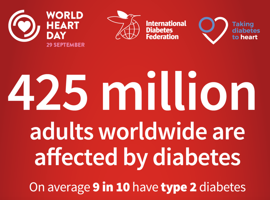 New global survey reveals 2 in 3 people with type 2 diabetes