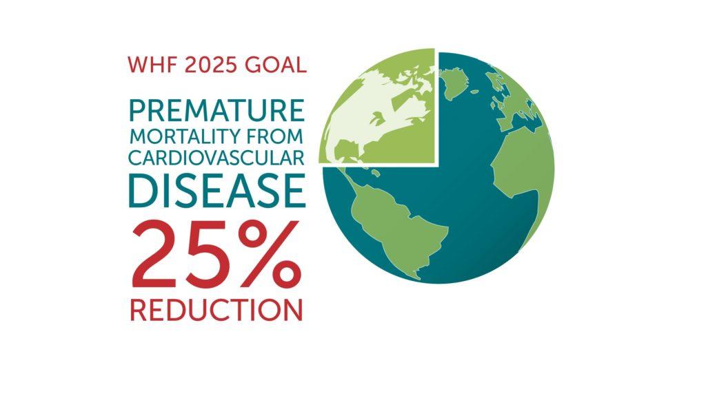 Risk Factors World Heart Federation